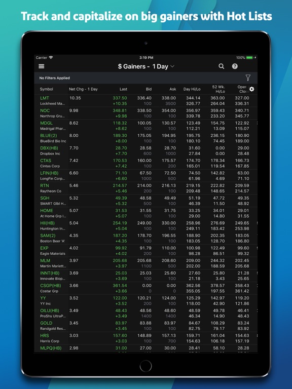 TradeStation Mobile - AppRecs