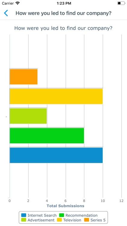Formstack Mobile Forms screenshot-4