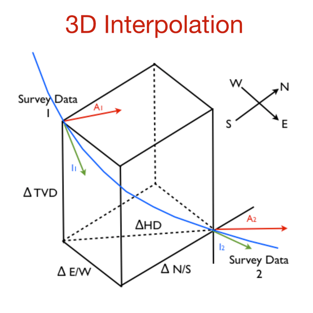 ‎3D Interpolation