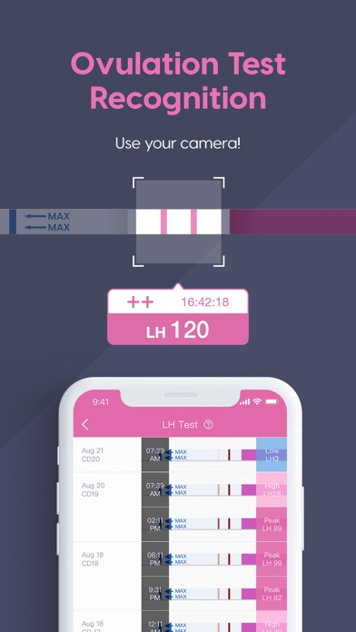 Femometer My Fertility Tracker Screenshot