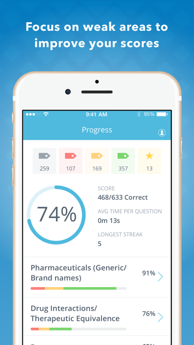 PTCB Pharmacy Tech Mastery Screenshot