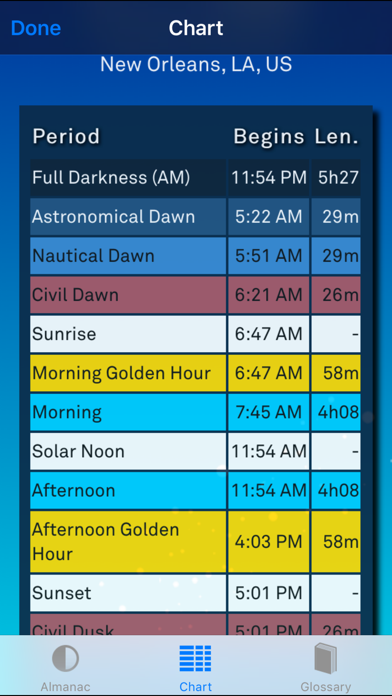 Sol: Sun Clock Screenshots