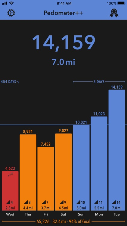 Pedometer++ screenshot-7
