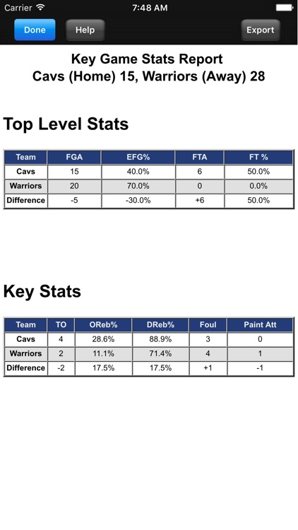 Breakthrough Stats screenshot-3