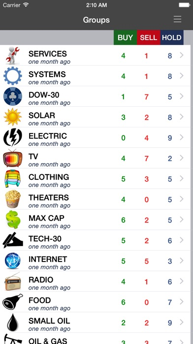 Screenshot #6 for Buy-Sell-Hold+ Stocks
