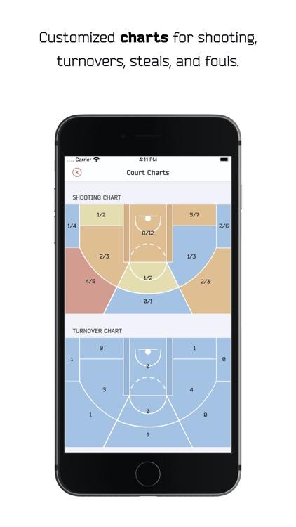HoopMetrics | Basketball Stats screenshot-6