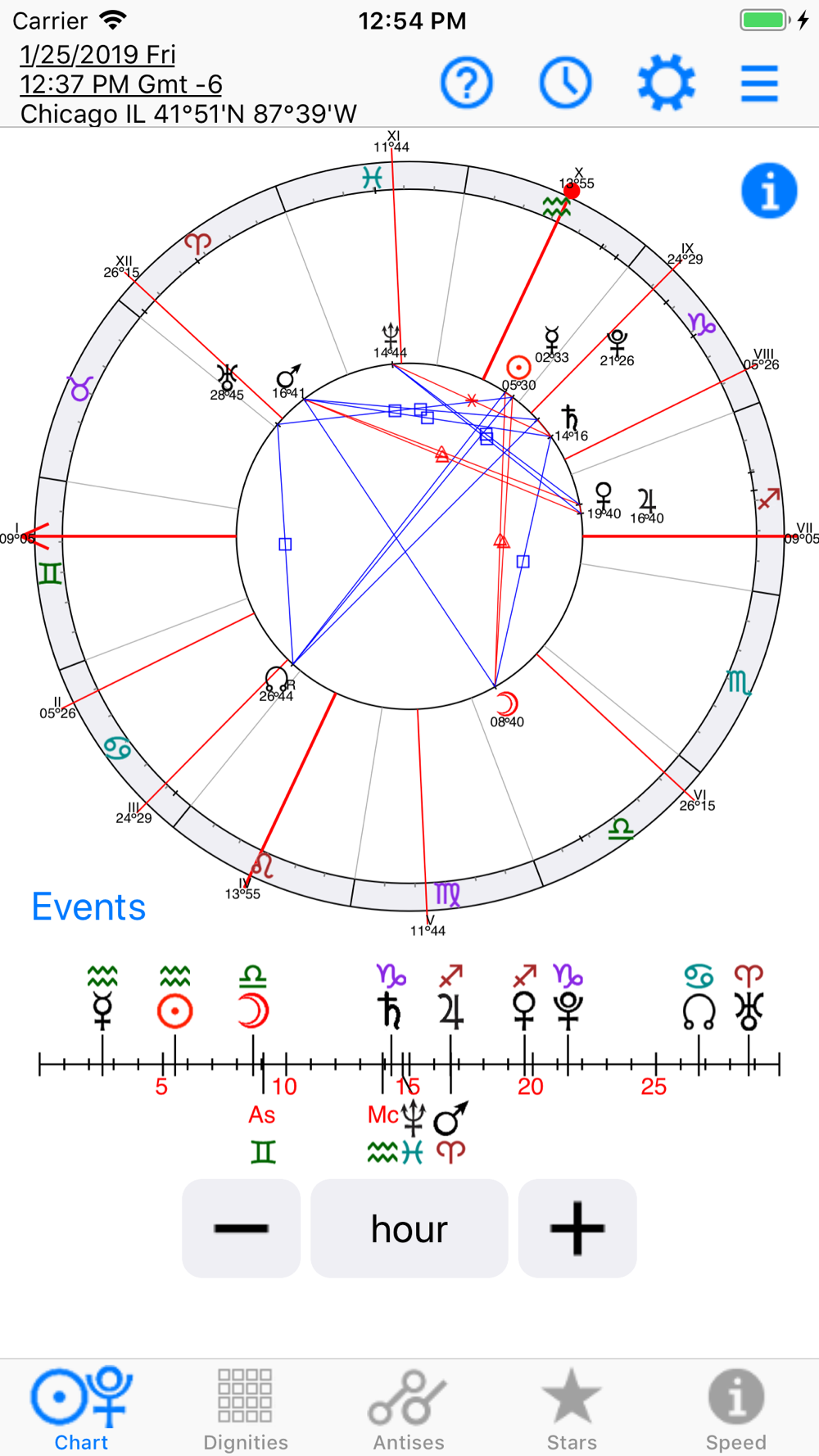 Astrology Horary Chart Download App for iPhone   STEPrimo.com
