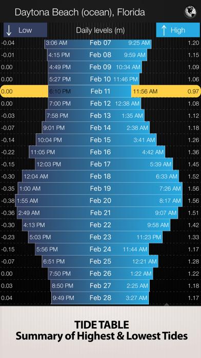 Tides PRO - Tide Times Screenshot