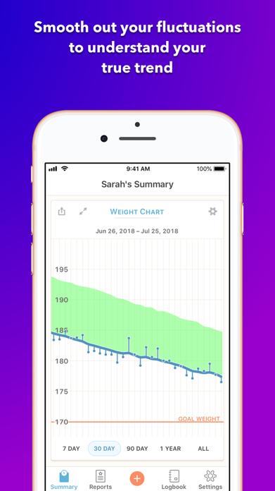 Happy Scale Screenshot