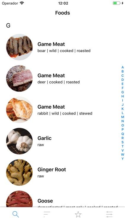 Food Data