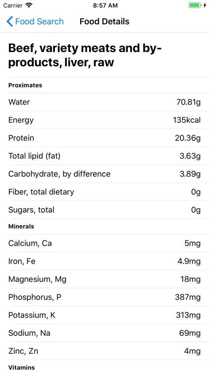 Carnivore Diet Guide screenshot-5