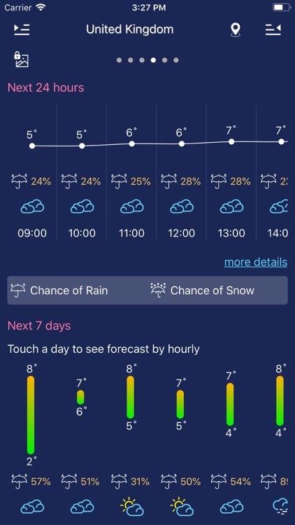 Weather forecast - Local&world screenshot-7