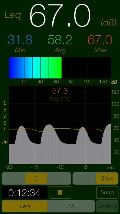 Sound Level Analyzer
