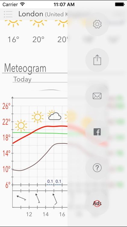 Weather Forecast w/ Meteogram screenshot-4