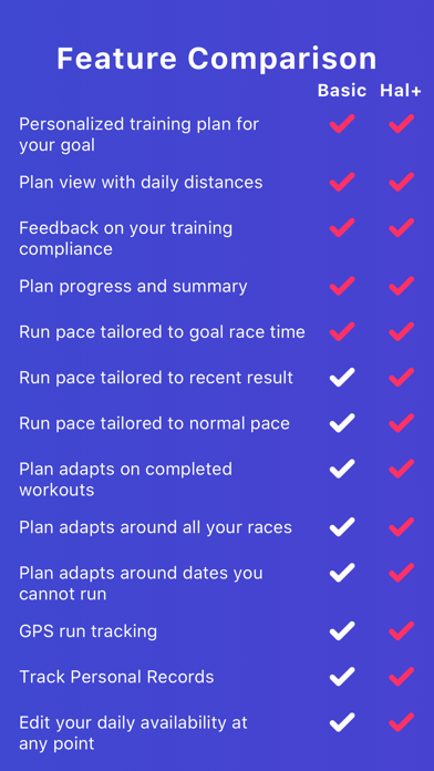 Run With Hal - Training Plans ScreenShot7