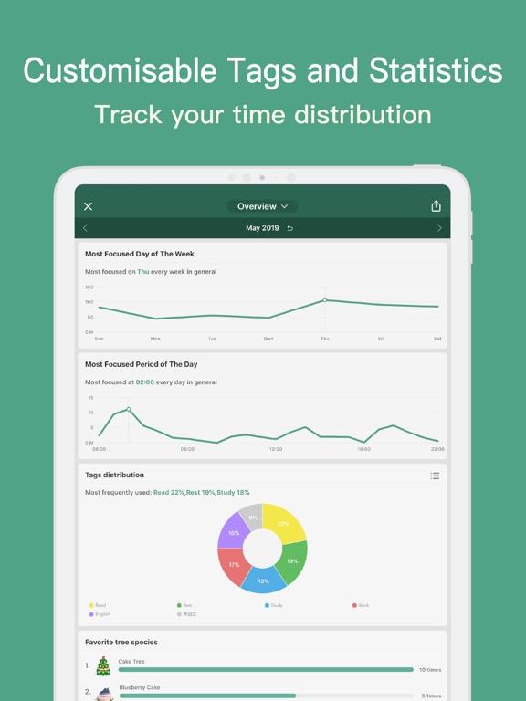 Forest - Restez Concentré iPad captures décran