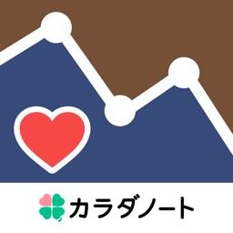 Telecharger 血圧ノート 血圧変化をスマホで記録 グラフ化も簡単 Pour Iphone Ipad Sur L App Store Medecine