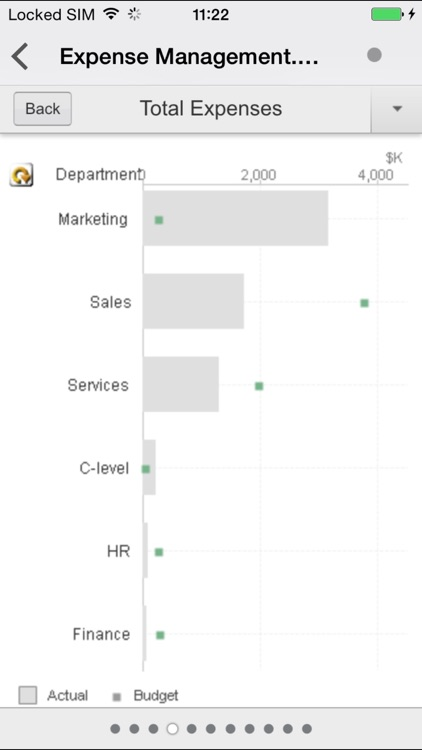 QlikView mobile