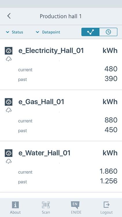 SIMATIC Energy Manager screenshot-4