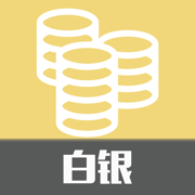 白银-全球原油黄金期货行情分析