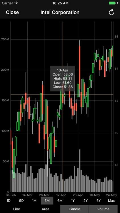 Stocks Widget and Portfolio screenshot-5