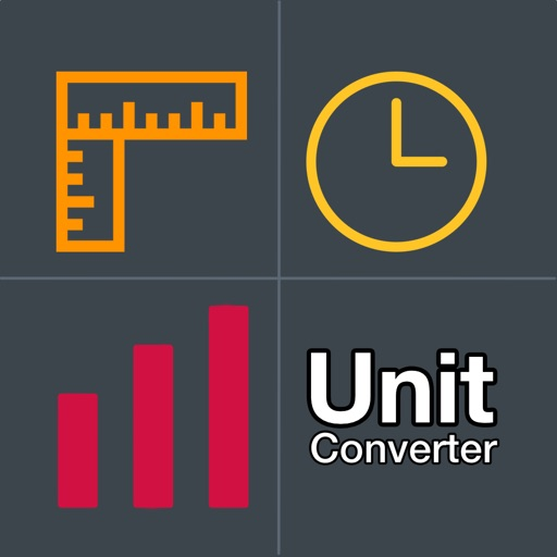 Unit Conversion Calculator