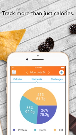 Make me fat app online