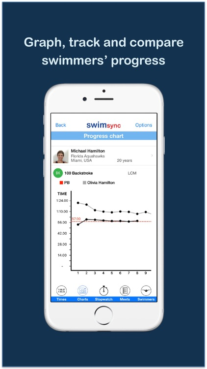 swimsync screenshot-7