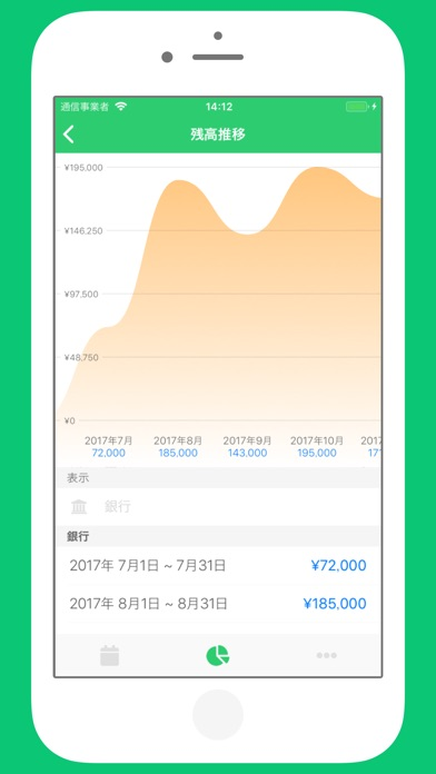 家計簿 Monelyze - シンプルな家計簿アプリスクリーンショット8