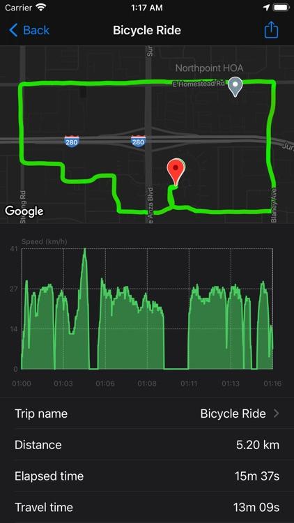 Speedo - Smart GPS Speedometer