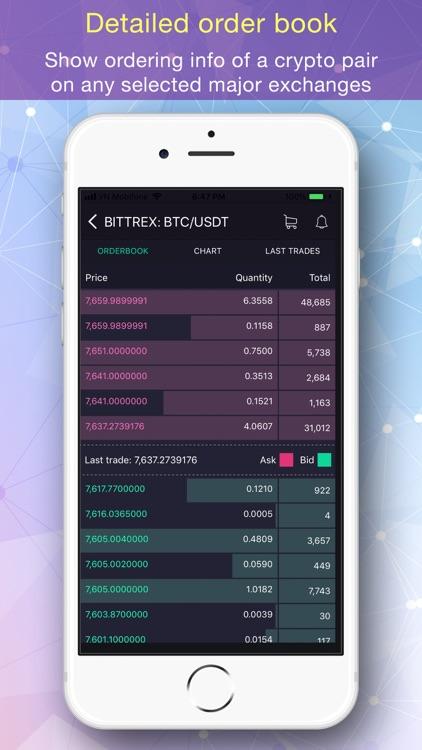 CoinMarket: BTC & Altcoins screenshot-7