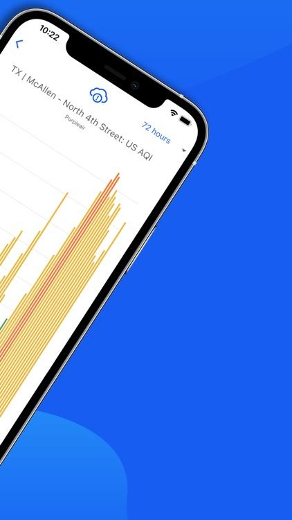 Air Quality - AirCare screenshot-4