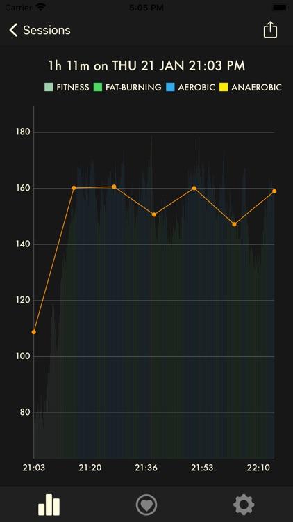 Cardiogram: HR Monitoring screenshot-6