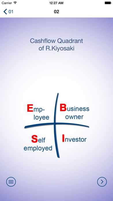 Business Idea Base screenshot two