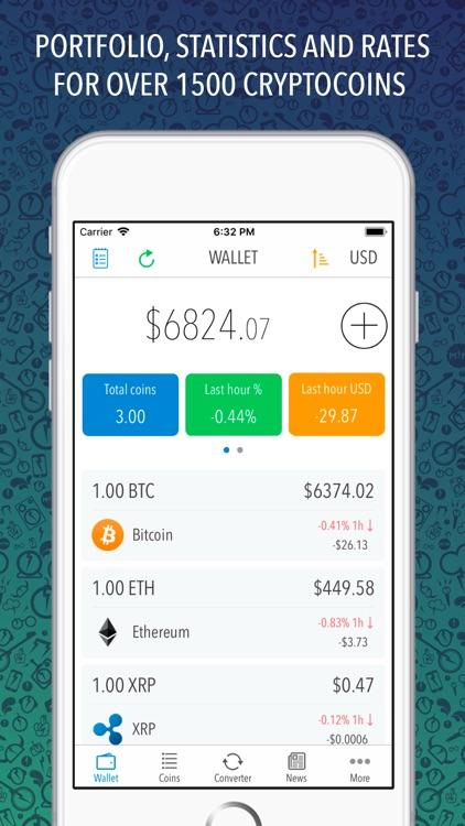 CryptoIntelHub