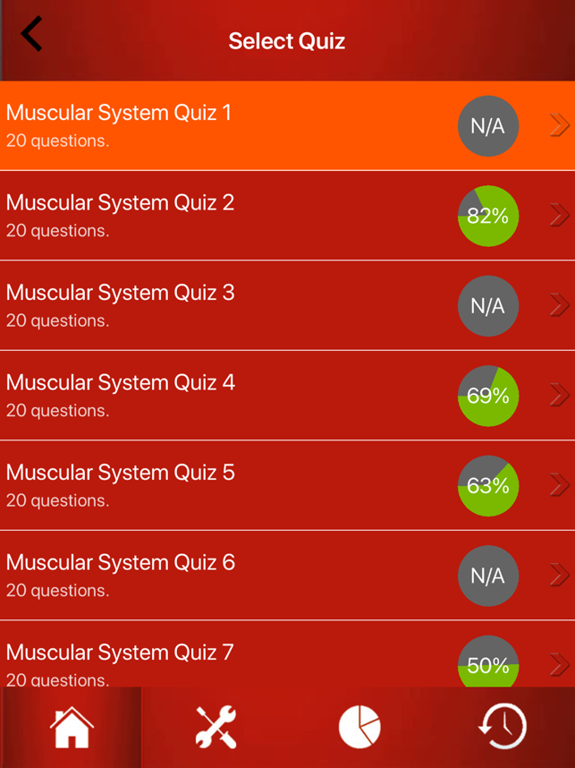 Human Muscular System Trivia On The App Store