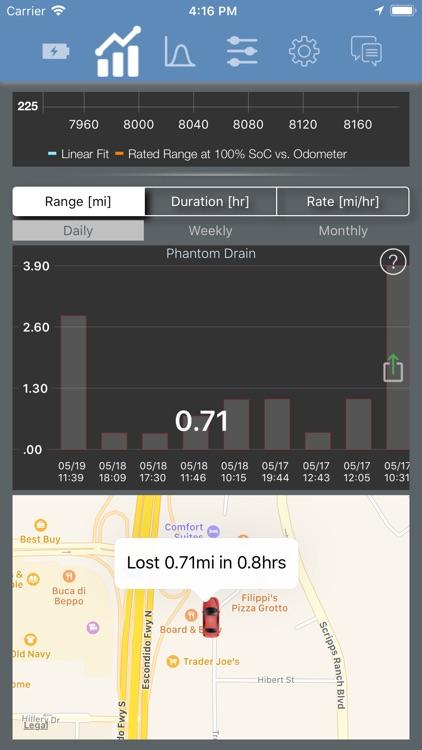 Stats: For Tesla Model S/X/3 screenshot-5