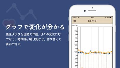 血圧ノート-血圧変化を記録!自動でグラフ化- ScreenShot3