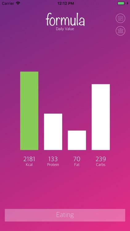 Formula: Calorie Calculator