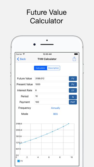 Screenshot #3 pour Ray Financial Calculator