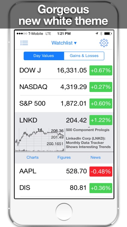 Stock Market HD: Real Time Stocks Tracker + Forex
