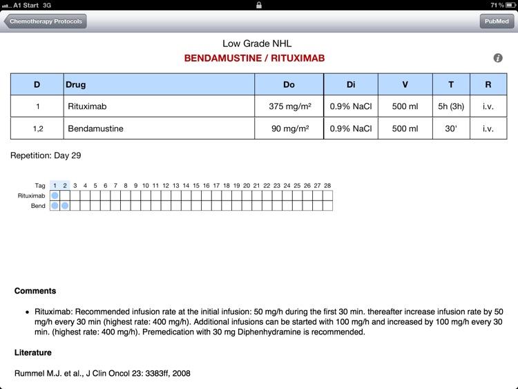 Chemotherapy Protocols for iPad screenshot-3