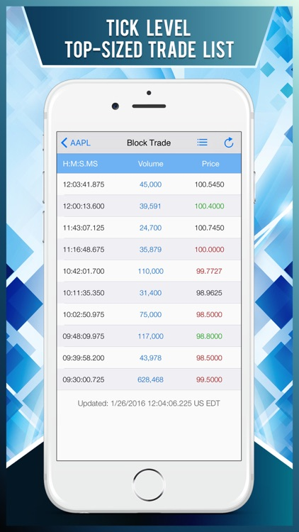 Block Trade : Watch Stock Market Smart Money Flow
