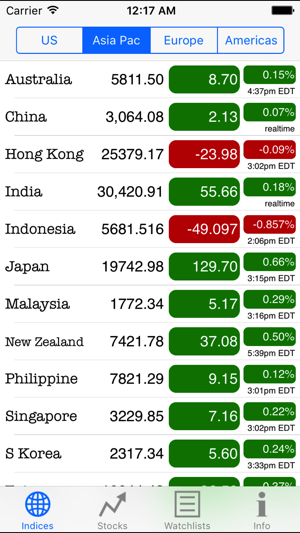 Real Time Stocks On The App Store