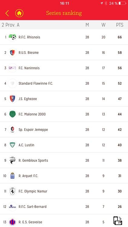 Best of Belgian Football screenshot-4