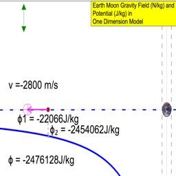 Earth Moon Escape Velocity Lab Pro
