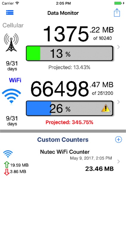 Data Monitor Pro - Control Data Usage in Real Time