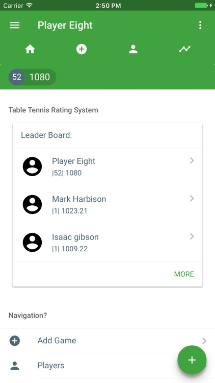 Table Tennis Rating System