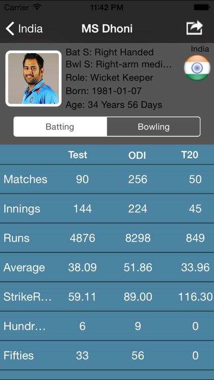 Live Cricket Matches Full Score Card Odi T20 Test