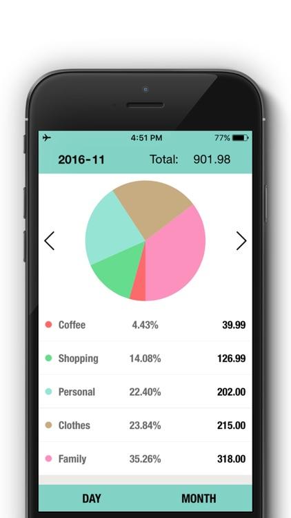 Spending Tracker - Daily Spending, Budget Tracker screenshot-3